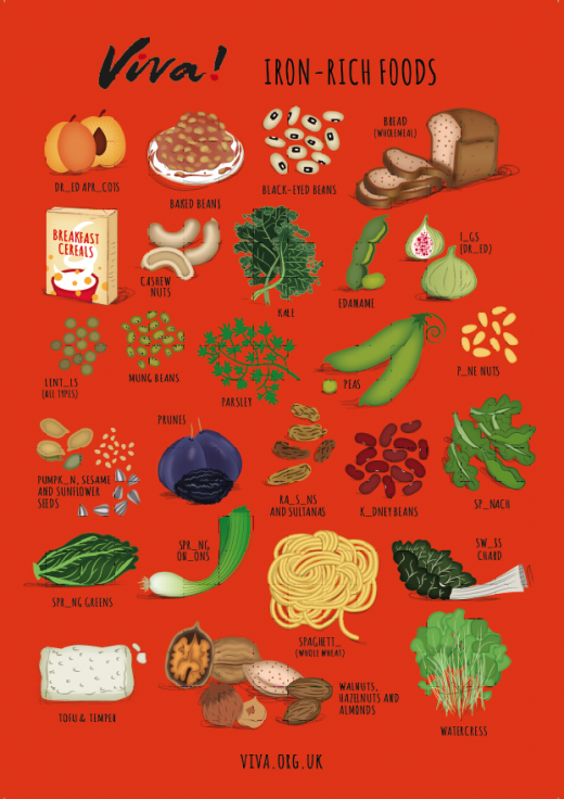 Iron-Rich Foods Illustrated