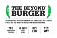 Beyond Meat hits TGI Fridays USA
